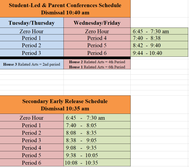 Daily Schedule / Overview