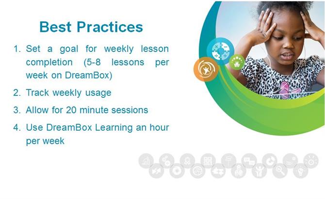 Curriculum & Professional Development / DreamBox Training